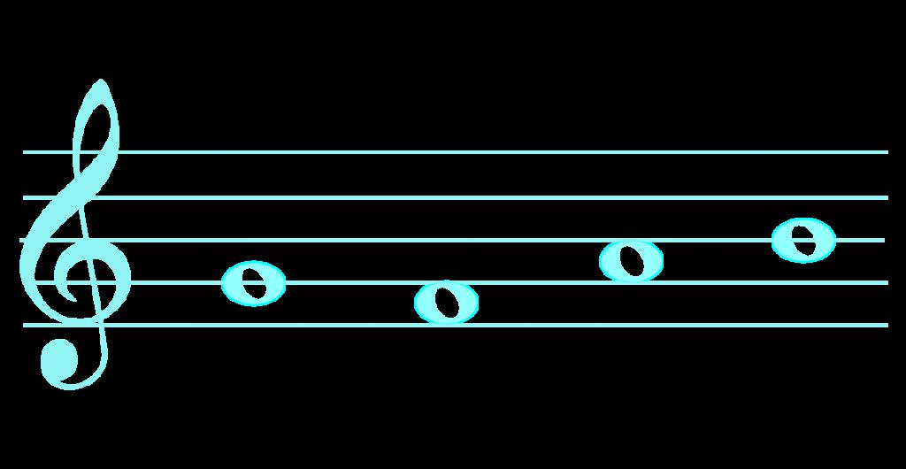 portée de musique